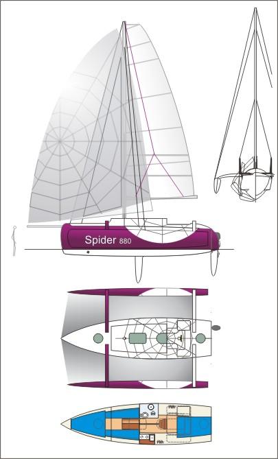 020 spider 880